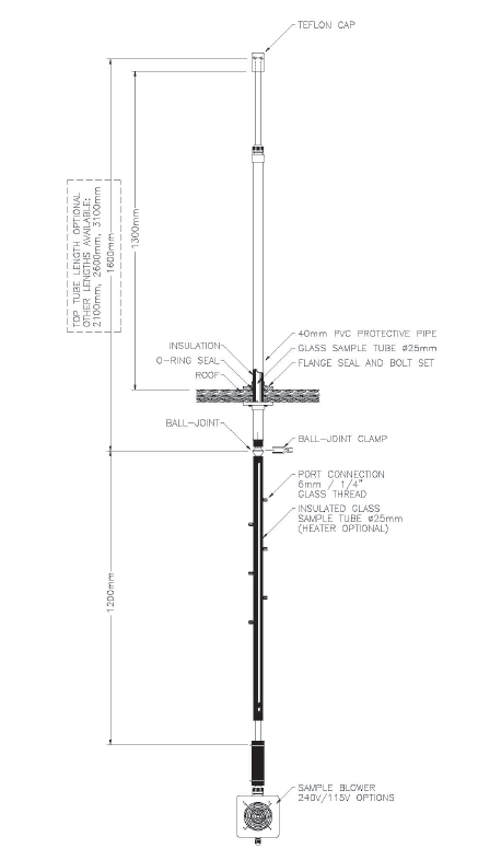 Air Sampling System